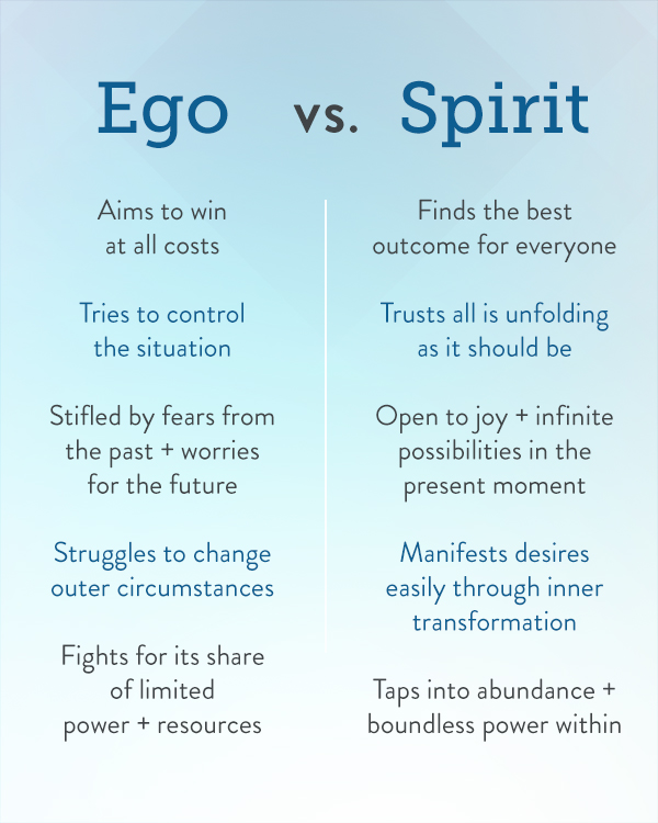ego vs spirit - guided meditation with deepak chopra